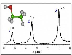 EtOH-NMR